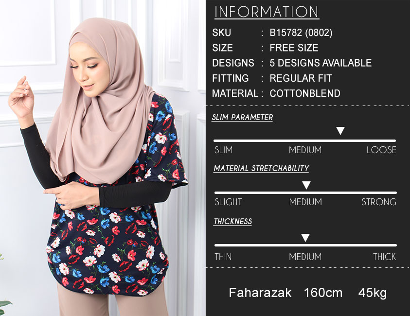 Model-Measurement_Faharazak.jpg